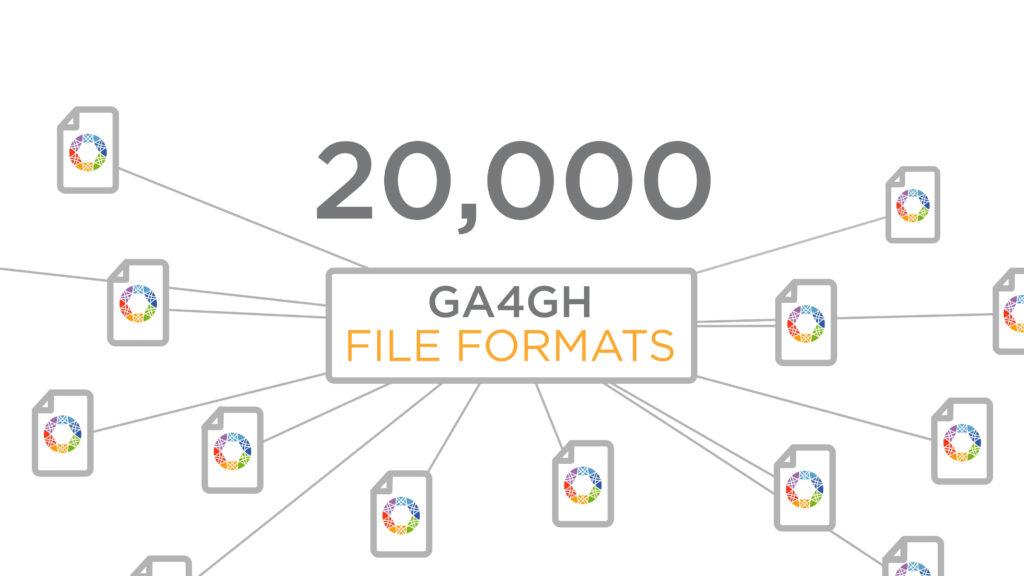 Visualising data storage